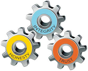 honesty integrity trust